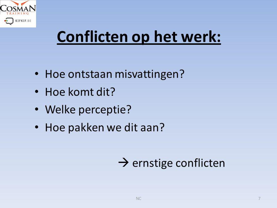 Conflicten op het werk: