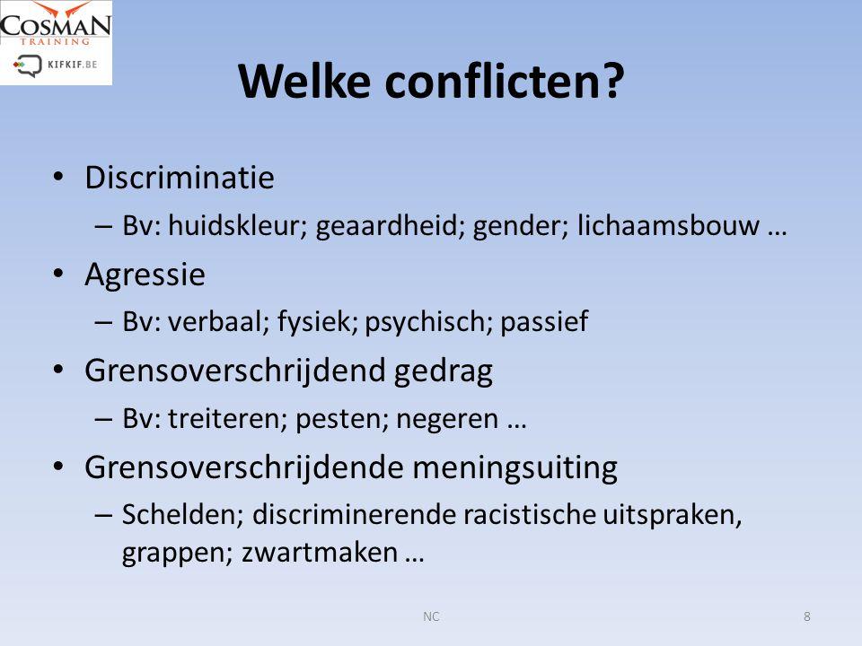 Welke conflicten Discriminatie Agressie Grensoverschrijdend gedrag