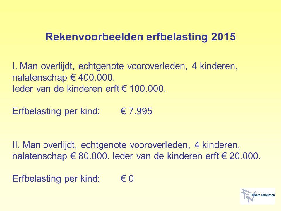Rekenvoorbeelden erfbelasting 2015