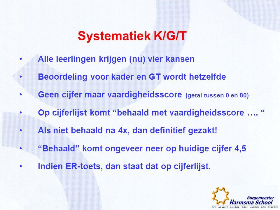 Systematiek K/G/T Alle leerlingen krijgen (nu) vier kansen
