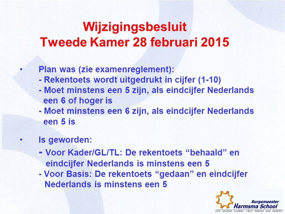 Wijzigingsbesluit Tweede Kamer 28 februari 2015