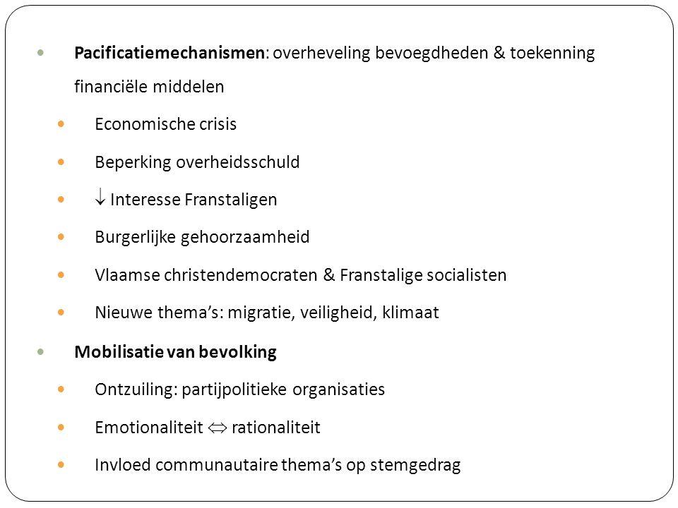 Pacificatiemechanismen: overheveling bevoegdheden & toekenning financiële middelen