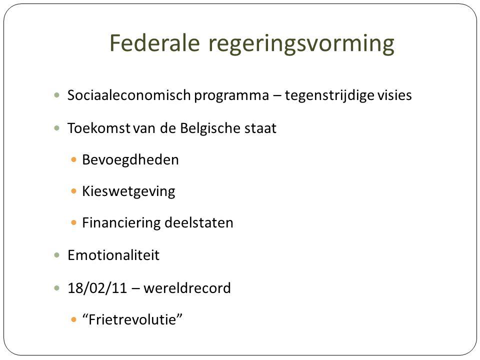 Federale regeringsvorming