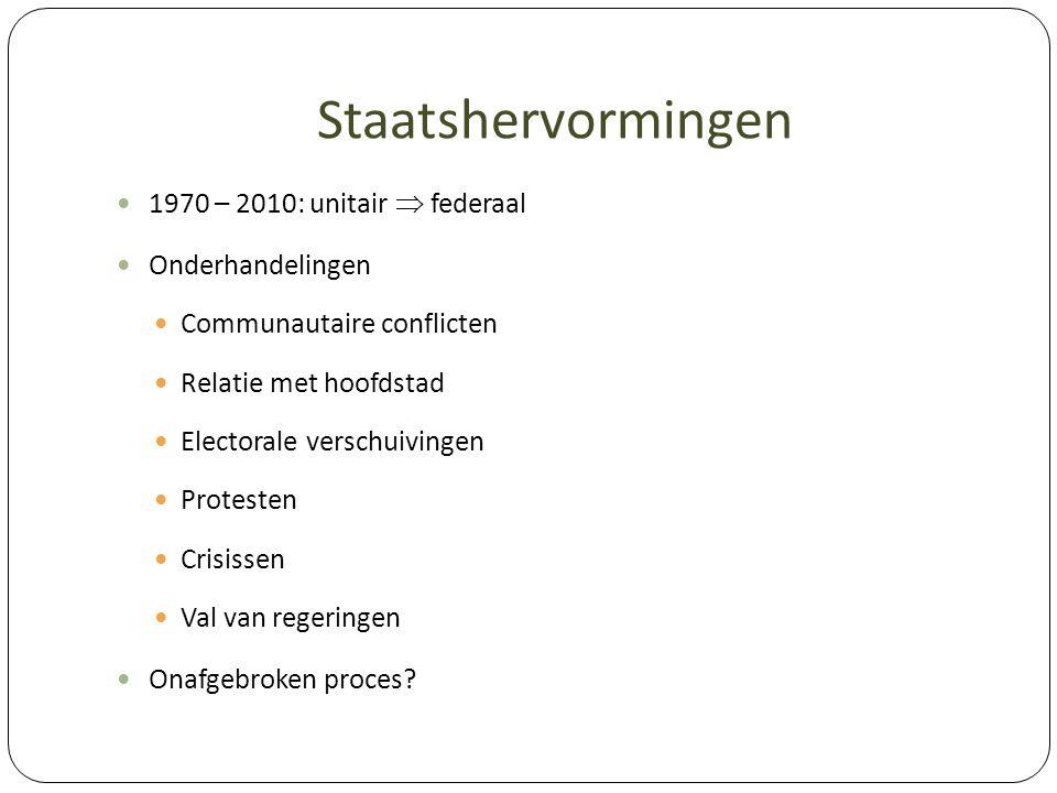Staatshervormingen 1970 – 2010: unitair  federaal Onderhandelingen