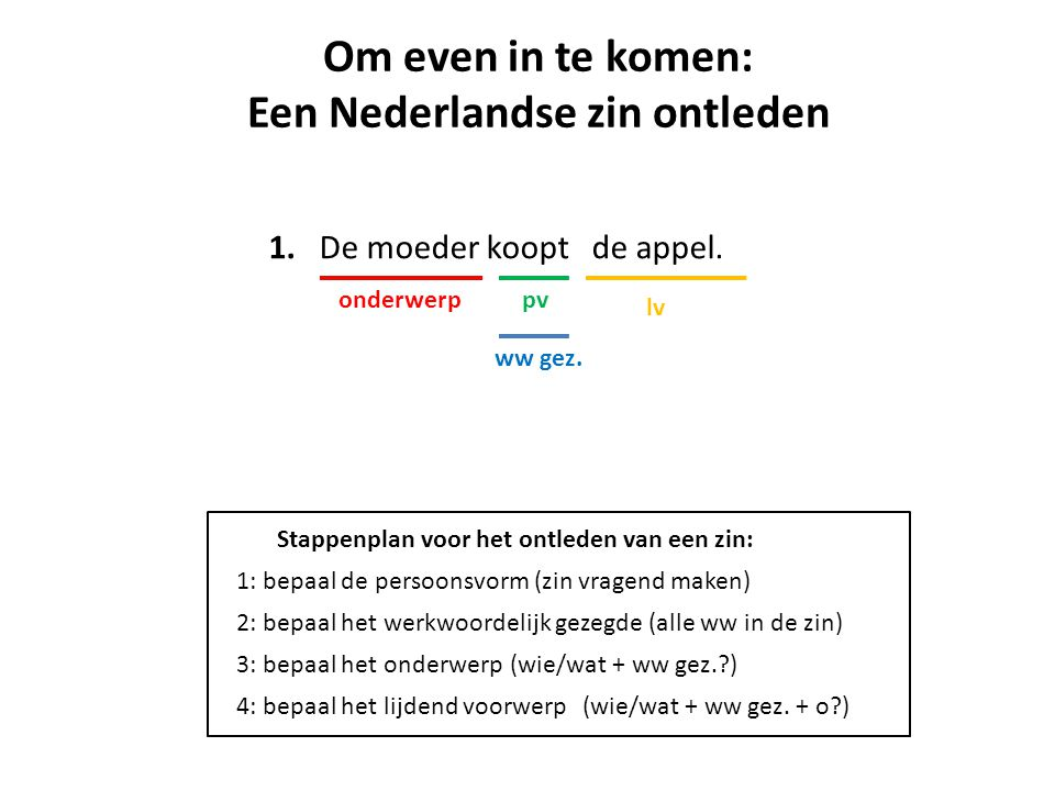 Een Nederlandse zin ontleden