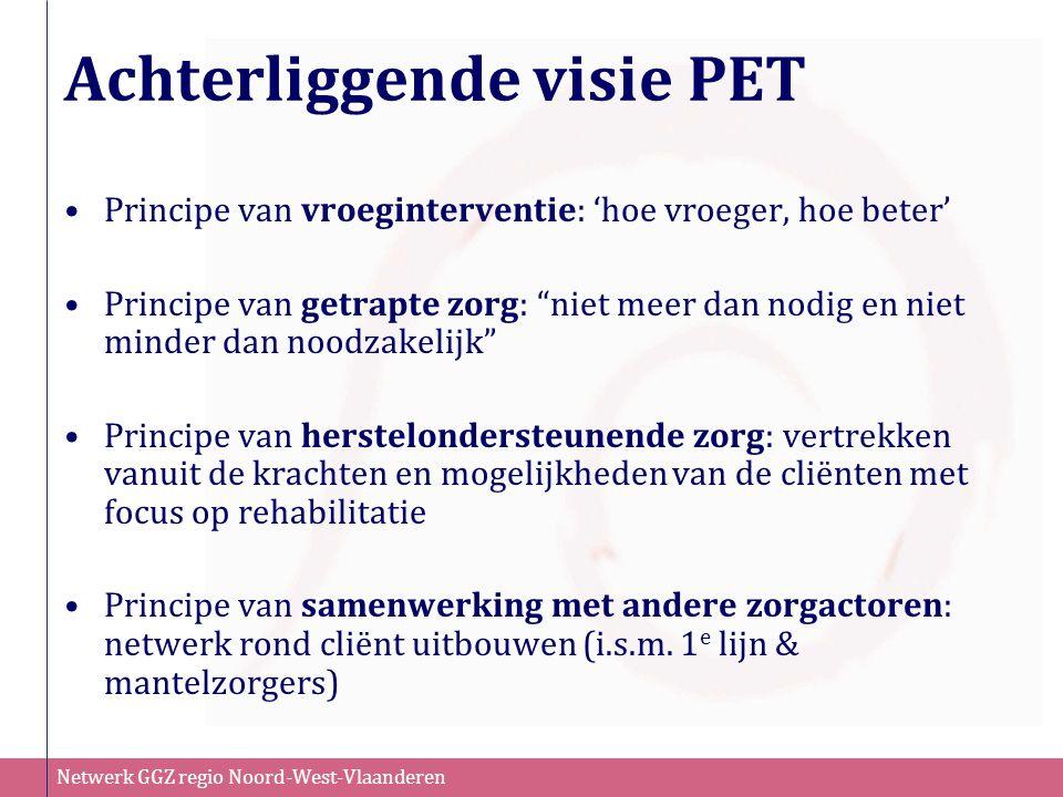 Achterliggende visie PET