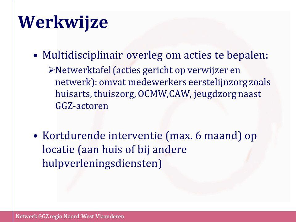 Werkwijze Multidisciplinair overleg om acties te bepalen: