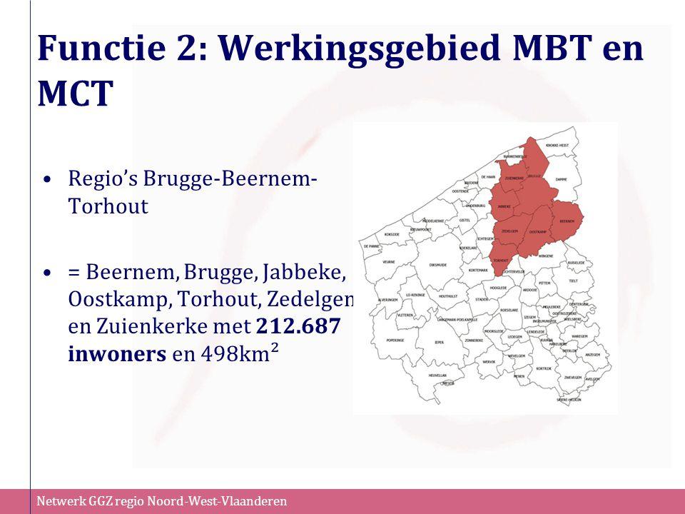Functie 2: Werkingsgebied MBT en MCT