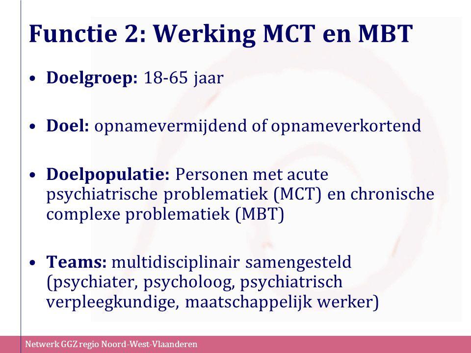 Functie 2: Werking MCT en MBT