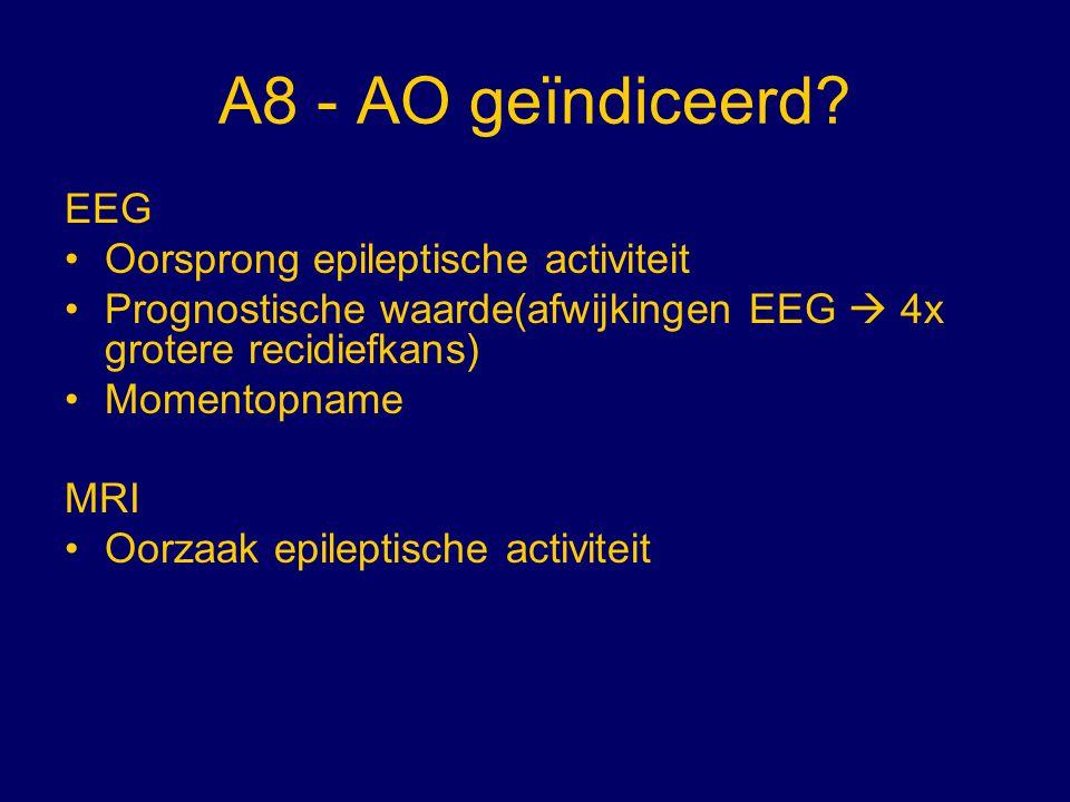 A8 - AO geïndiceerd EEG Oorsprong epileptische activiteit
