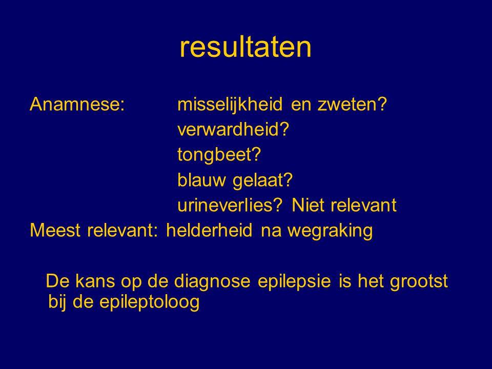 resultaten Anamnese: misselijkheid en zweten verwardheid tongbeet
