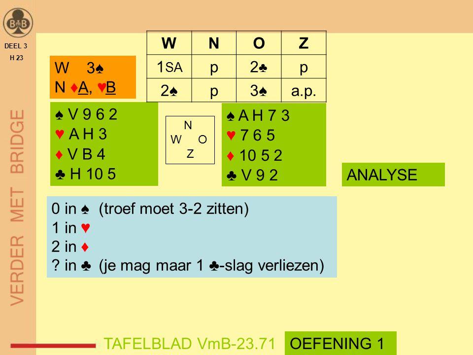 0 in ♠ (troef moet 3-2 zitten) 1 in ♥ 2 in ♦