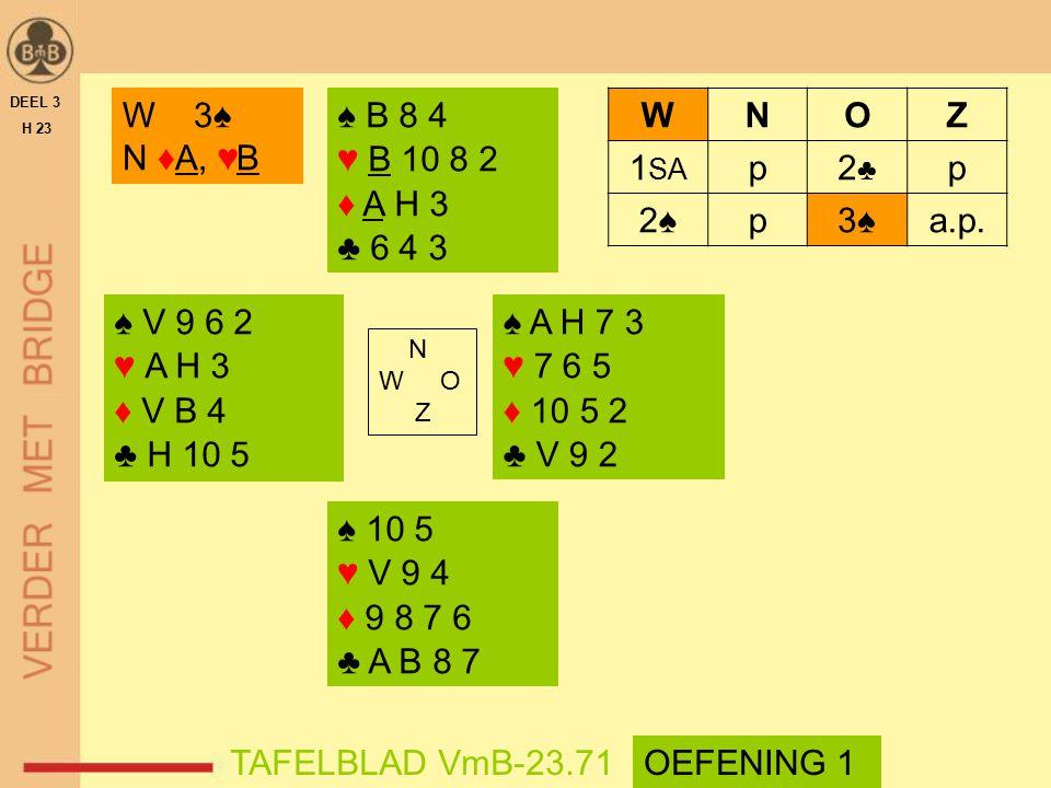 W 3♠ N ♦A, ♥B ♠ B 8 4 ♥ B 10 8 2 ♦ A H 3 ♣ 6 4 3 W N O Z 1SA p 2♣ 2♠
