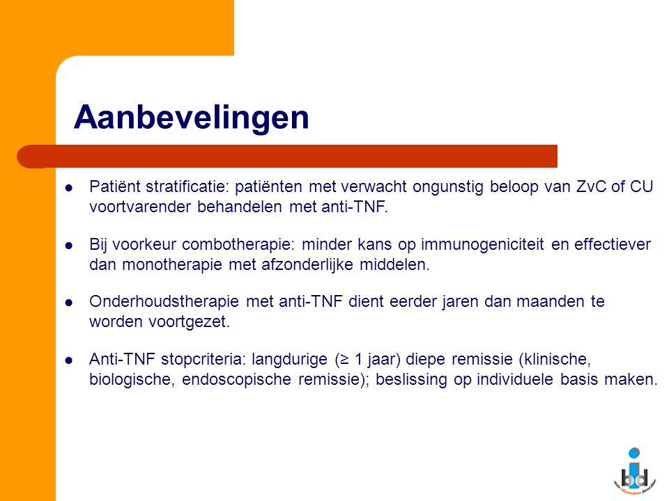 Aanbevelingen Patiënt stratificatie: patiënten met verwacht ongunstig beloop van ZvC of CU voortvarender behandelen met anti-TNF.