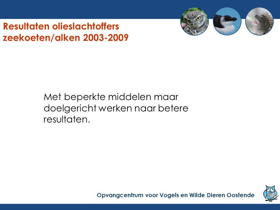Resultaten olieslachtoffers zeekoeten/alken 2003-2009