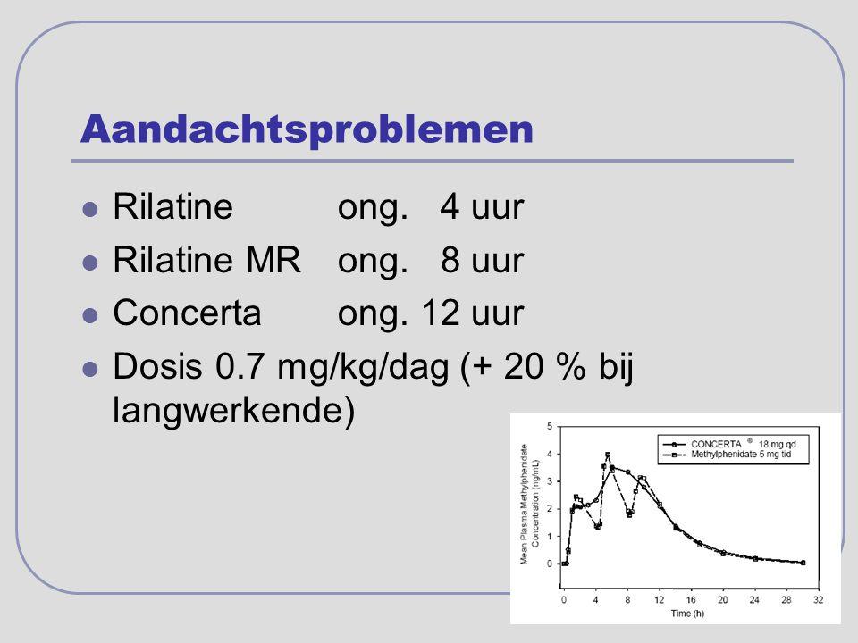 Aandachtsproblemen Rilatine ong. 4 uur Rilatine MR ong. 8 uur
