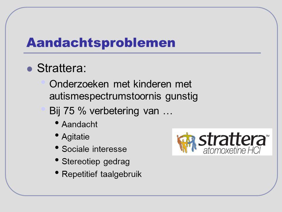 Aandachtsproblemen Strattera: