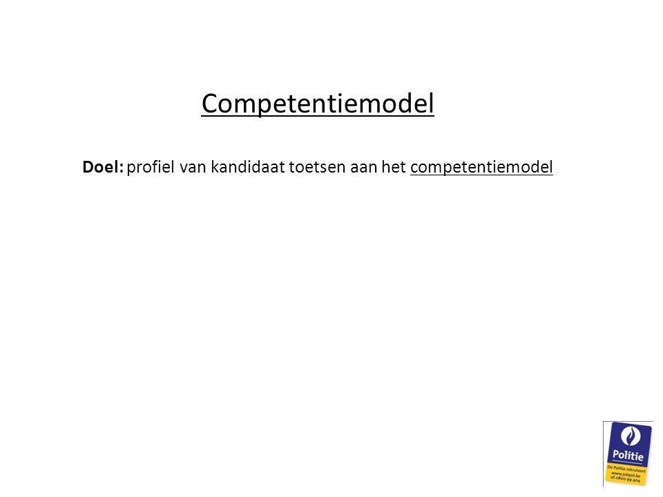 Doel: profiel van kandidaat toetsen aan het competentiemodel