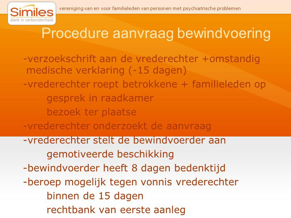 Procedure aanvraag bewindvoering