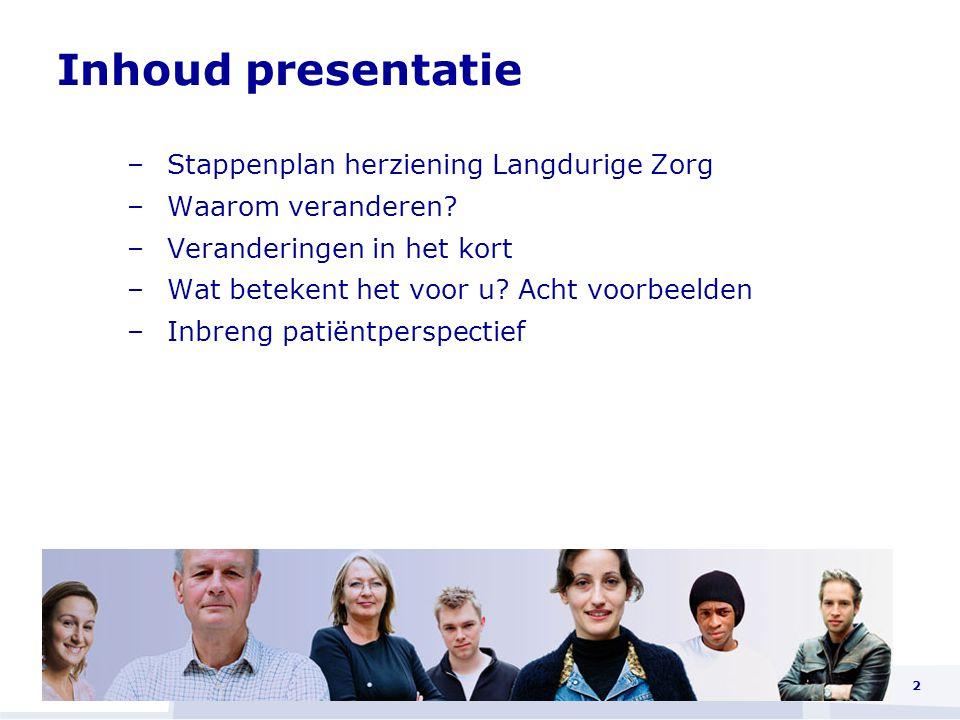 Inhoud presentatie Stappenplan herziening Langdurige Zorg