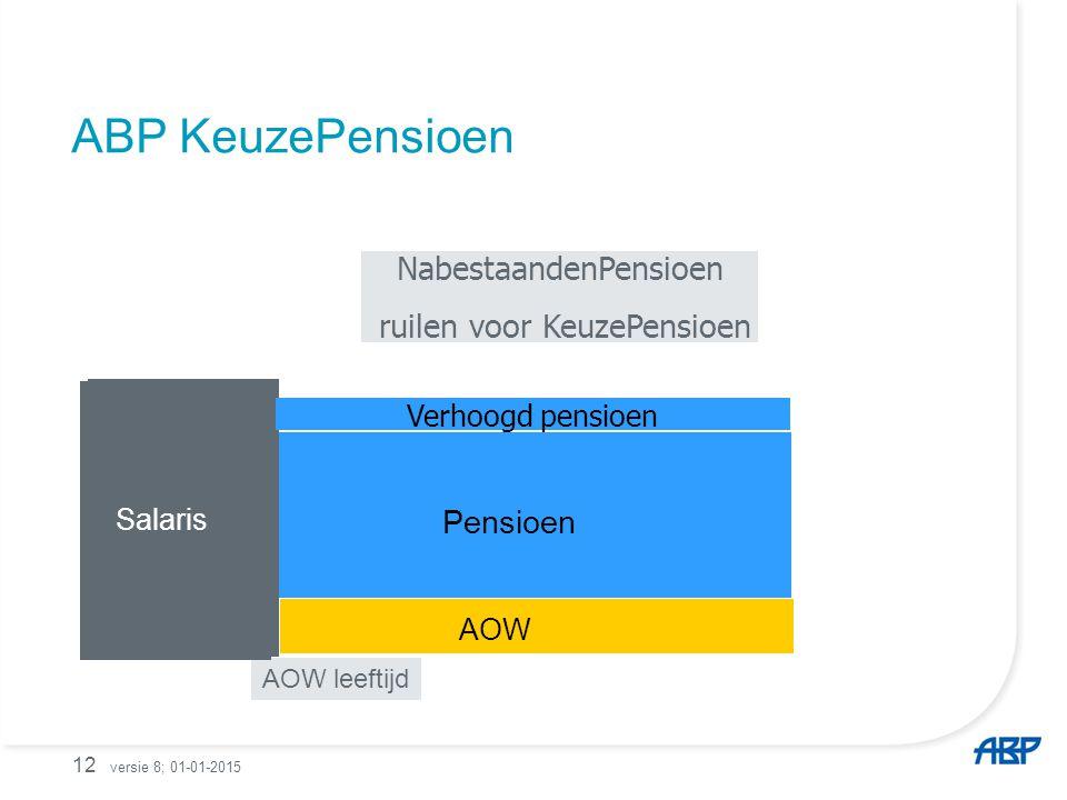 ABP powerpoint presentatie