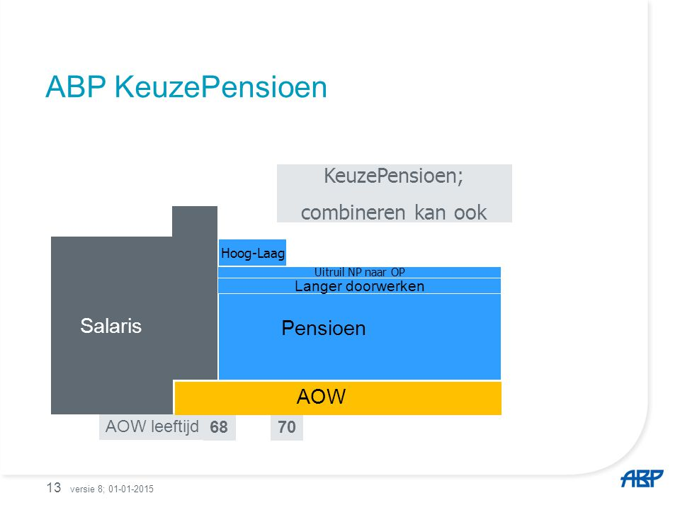 ABP KeuzePensioen KeuzePensioen; combineren kan ook Salaris Pensioen