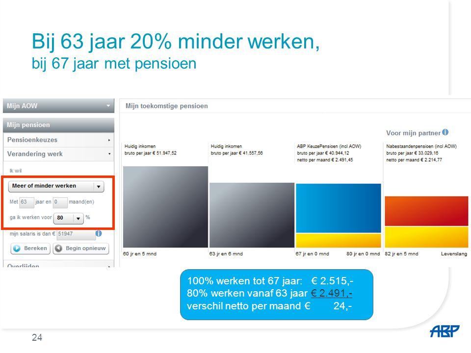 Bij 63 jaar 20% minder werken, bij 67 jaar met pensioen