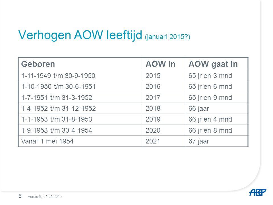 Verhogen AOW leeftijd (januari 2015 )