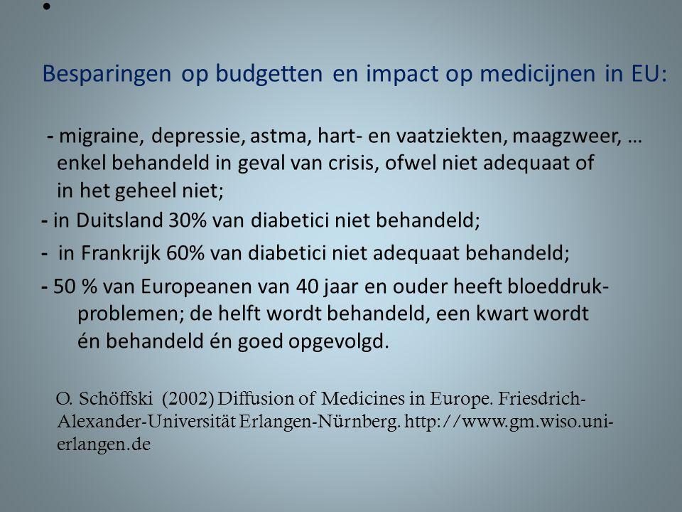 Besparingen op budgetten en impact op medicijnen in EU: - migraine, depressie, astma, hart- en vaatziekten, maagzweer, … enkel behandeld in geval van crisis, ofwel niet adequaat of in het geheel niet;