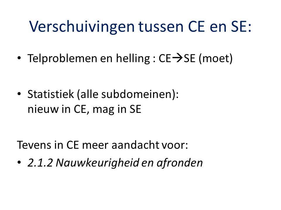 Verschuivingen tussen CE en SE: