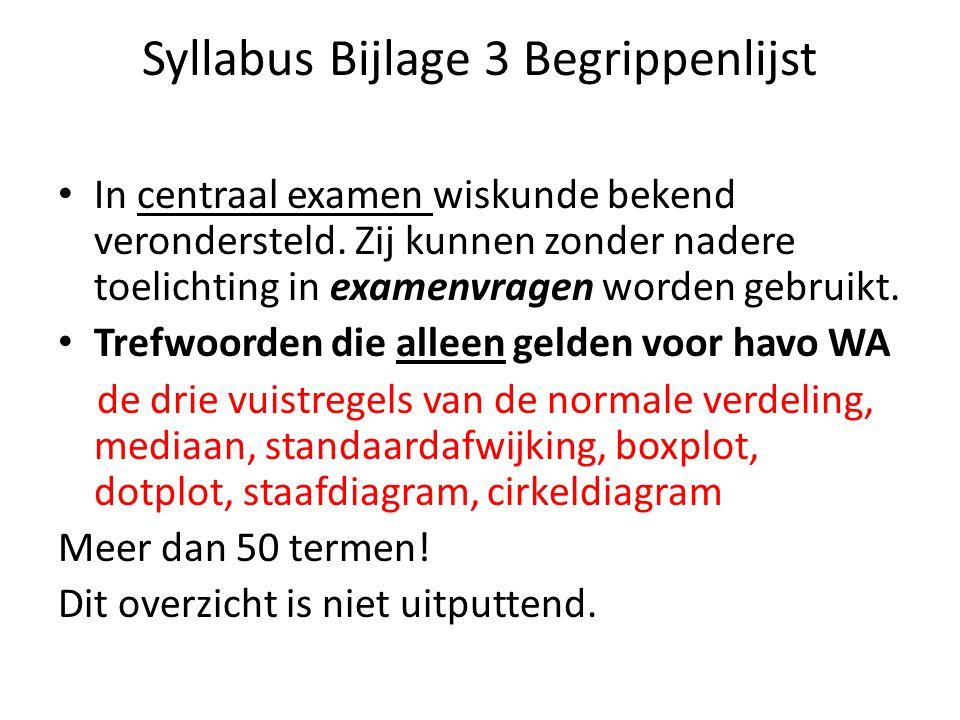 Syllabus Bijlage 3 Begrippenlijst