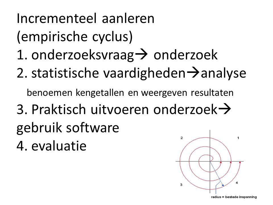 Incrementeel aanleren (empirische cyclus) 1