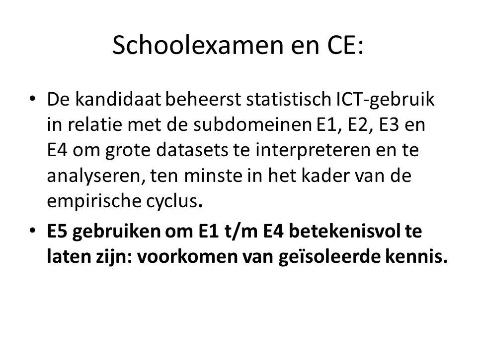 Schoolexamen en CE: