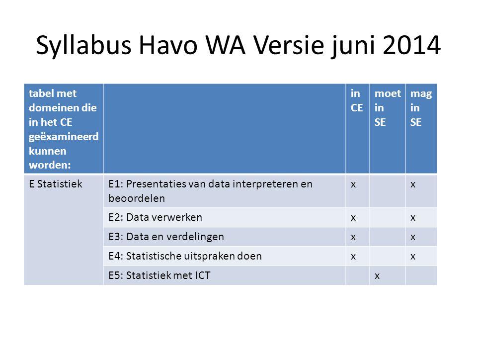 Syllabus Havo WA Versie juni 2014