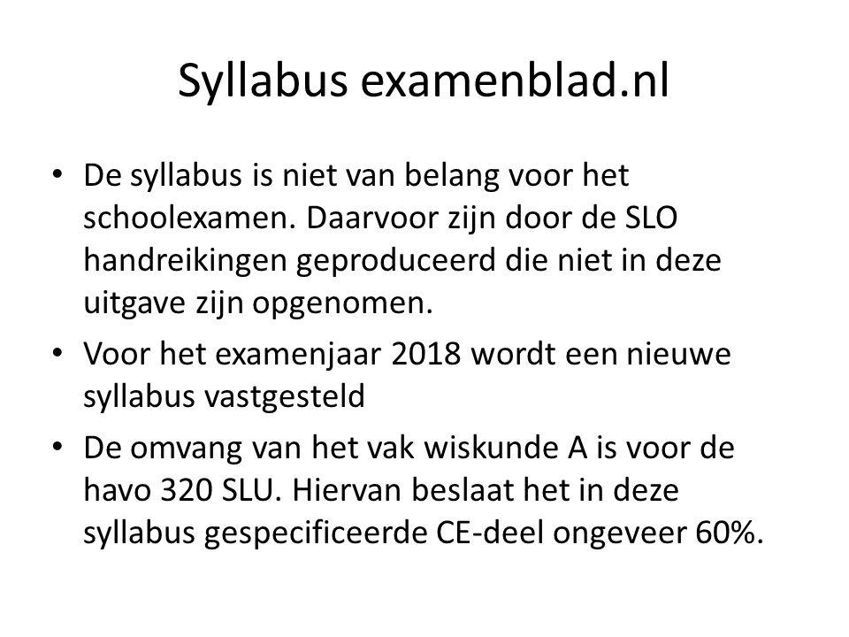 Syllabus examenblad.nl