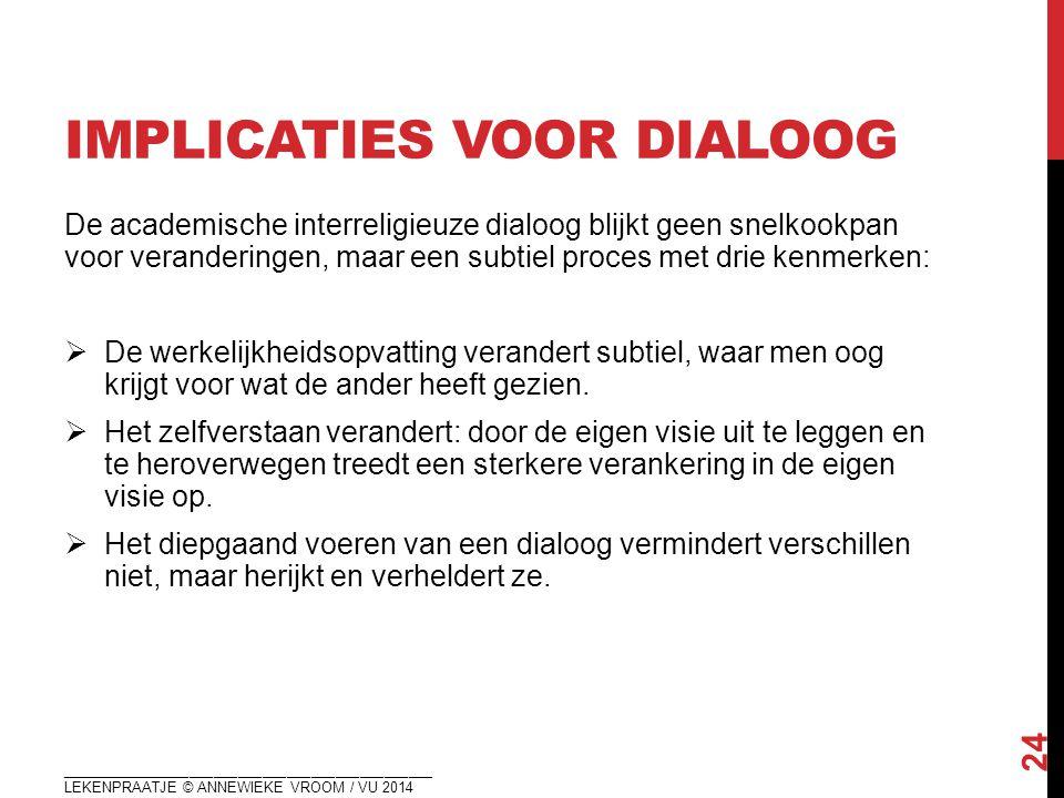 Implicaties voor dialoog