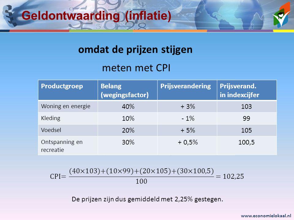 Geldontwaarding (inflatie)