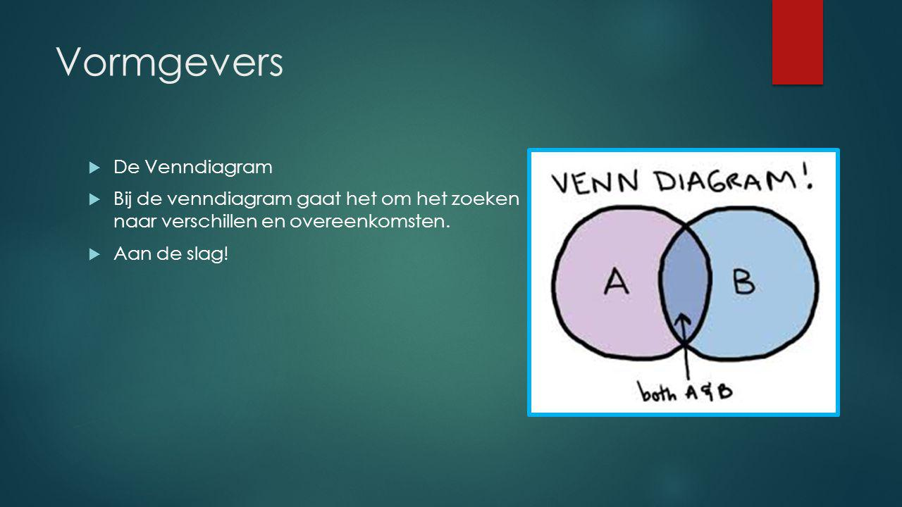 Vormgevers De Venndiagram