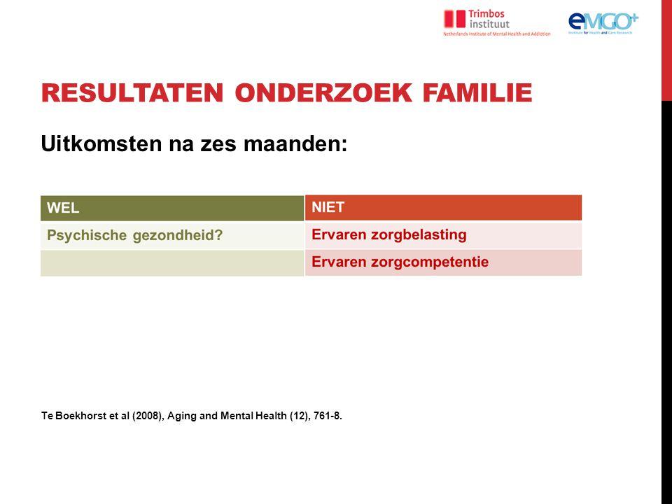 Resultaten onderzoek familie