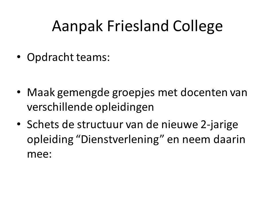 Aanpak Friesland College