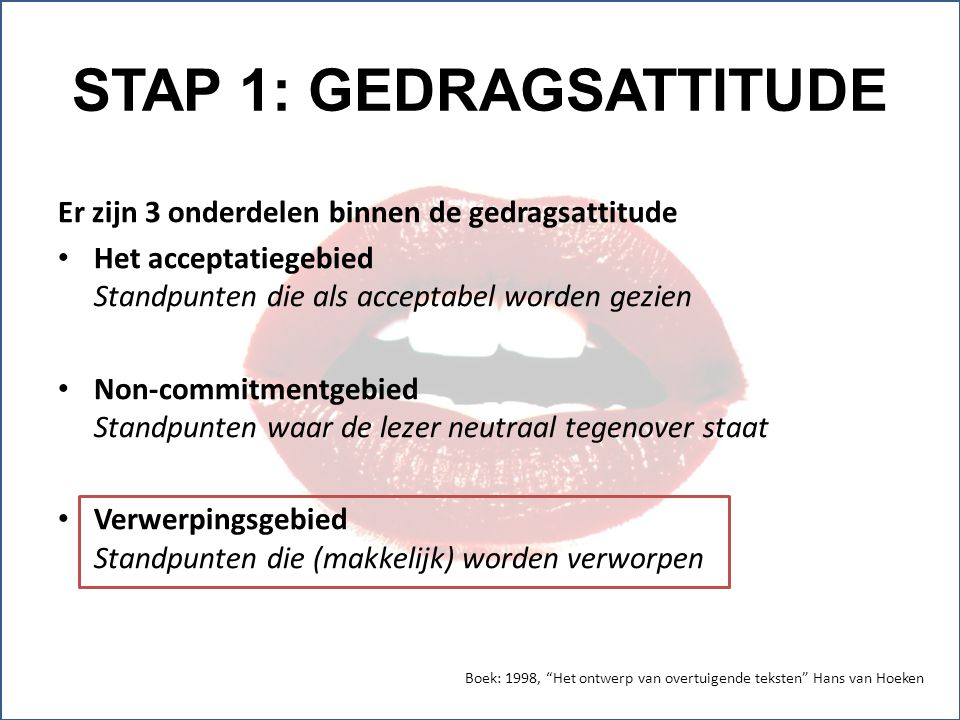 STAP 1: GEDRAGSATTITUDE