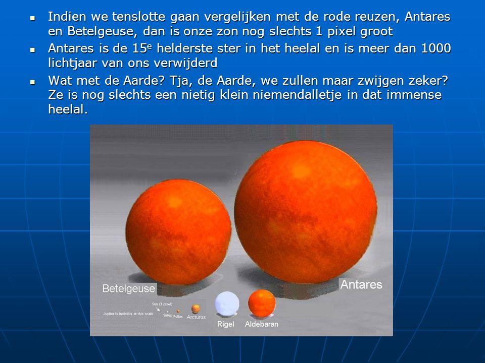 Indien we tenslotte gaan vergelijken met de rode reuzen, Antares en Betelgeuse, dan is onze zon nog slechts 1 pixel groot