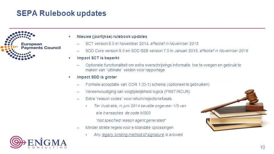 SEPA Rulebook updates Nieuwe (jaarlijkse) rulebook updates
