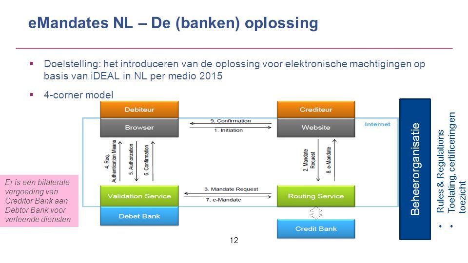 eMandates NL – De (banken) oplossing