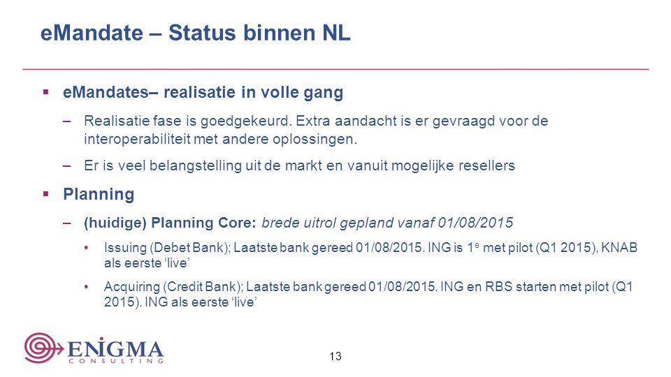 eMandate – Status binnen NL