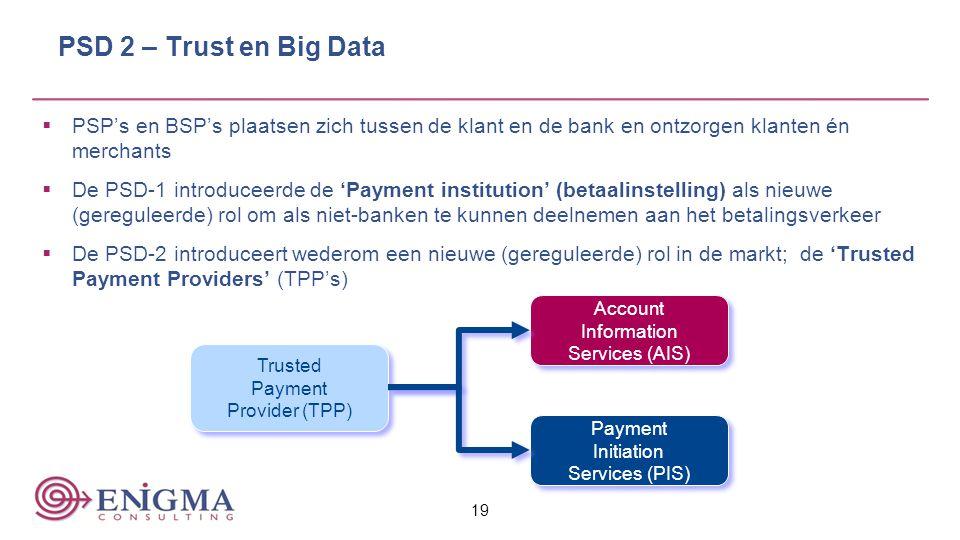 PSD 2 – Trust en Big Data PSP's en BSP's plaatsen zich tussen de klant en de bank en ontzorgen klanten én merchants.