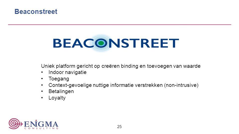 Beaconstreet Uniek platform gericht op creëren binding en toevoegen van waarde. Indoor navigatie. Toegang.