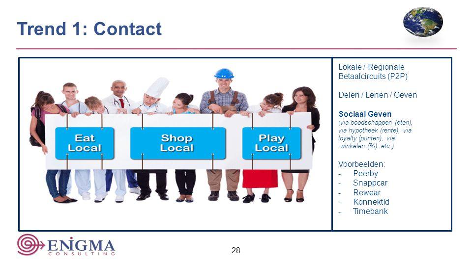 Trend 1: Contact Lokale / Regionale Betaalcircuits (P2P)