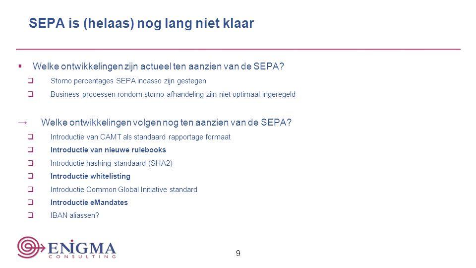 SEPA is (helaas) nog lang niet klaar