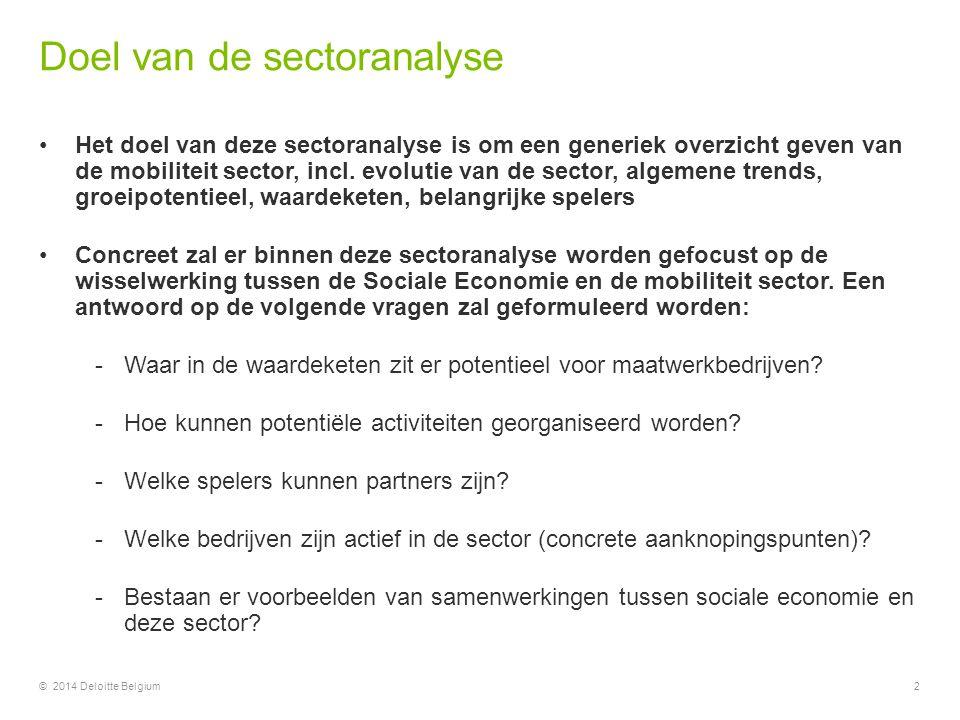 Doel van de sectoranalyse